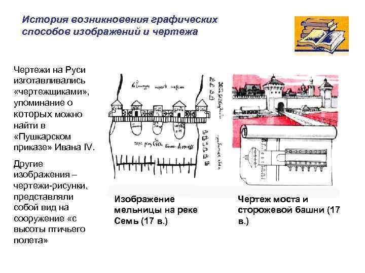 История возникновения графических способов изображений и чертежа Чертежи на Руси изготавливались «чертежщиками» , упоминание
