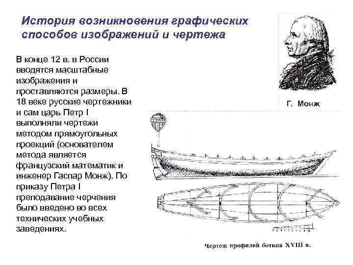 История возникновения графических способов изображений и чертежа В конце 12 в. в России вводятся