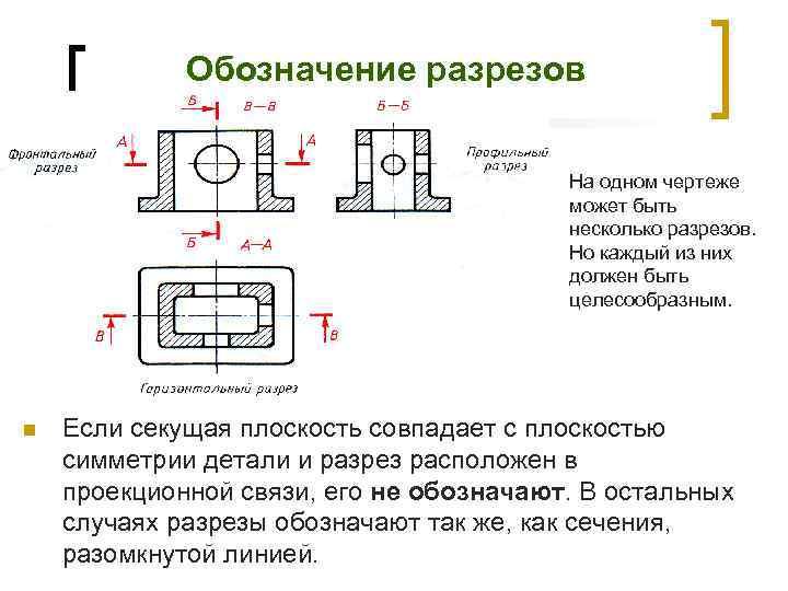 Обозначение разрезов На одном чертеже может быть несколько разрезов. Но каждый из них должен