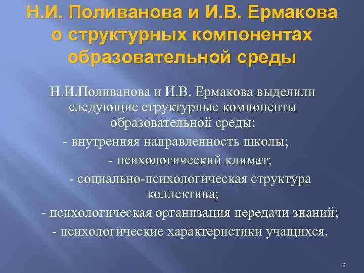 Н. И. Поливанова и И. В. Ермакова о структурных компонентах образовательной среды Н. И.