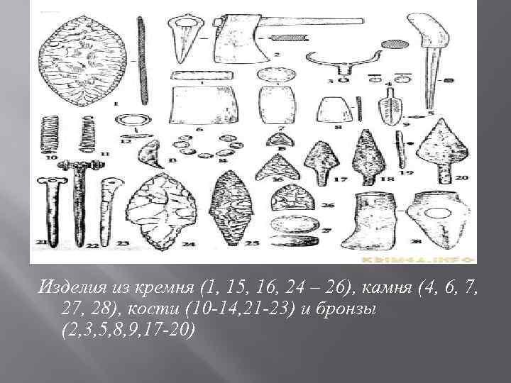 Изделия из кремня (1, 15, 16, 24 – 26), камня (4, 6, 7, 28),