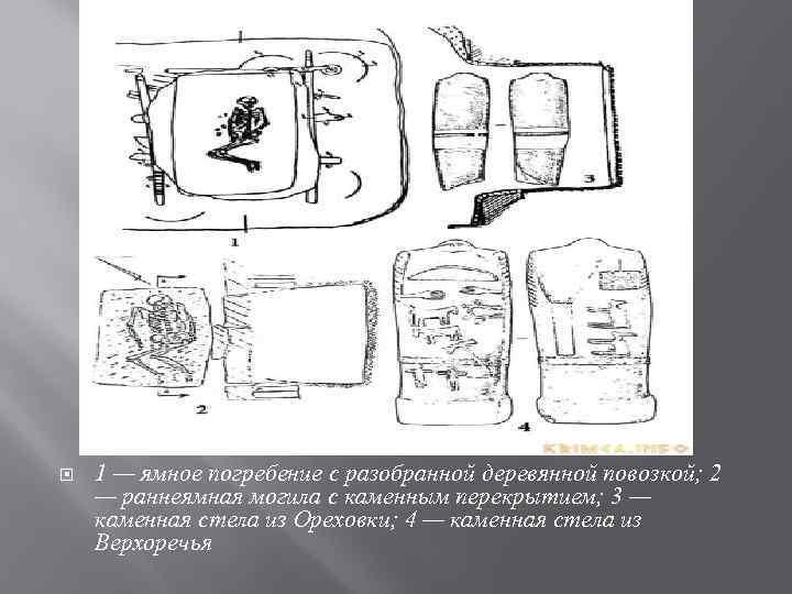 1 — ямное погребение с разобранной деревянной повозкой; 2 — раннеямная могила с