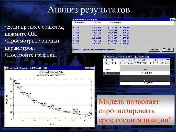 Анализ результатов • Если процесс сошелся, нажмите ОК. • Просмотрите оценки параметров. • Постройте