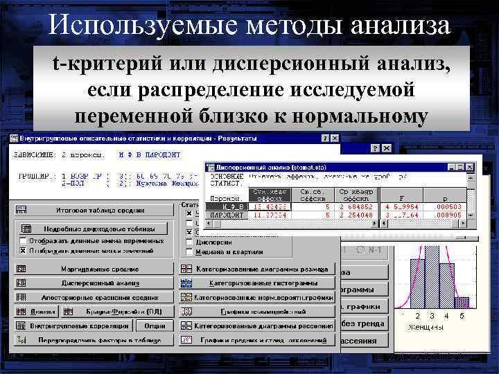 Используемые методы анализа t-критерий или дисперсионный анализ, если распределение исследуемой переменной близко к нормальному