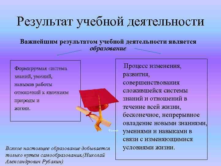 Результат учебной деятельности Важнейшим результатом учебной деятельности является образование Формируемая система знаний, умений, навыков