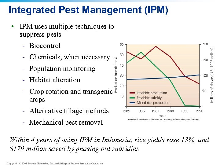 Integrated Pest Management (IPM) • IPM uses multiple techniques to suppress pests - Biocontrol