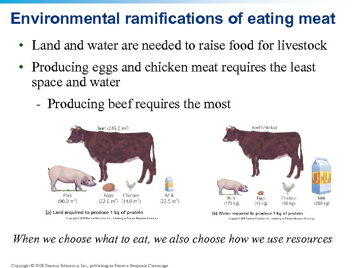 Environmental ramifications of eating meat • Land water are needed to raise food for