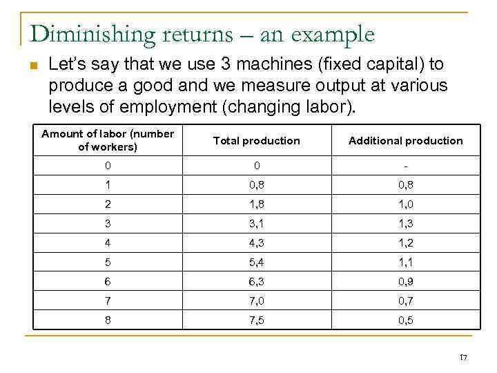 Diminishing returns – an example n Let's say that we use 3 machines (fixed