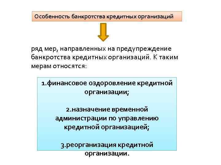 Банкротства шпаргалка меры предприятия по предотвращению