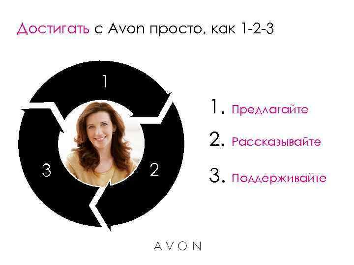 Достигать с Avon просто, как 1 -2 -3 1 1. 2. 3 2 Предлагайте