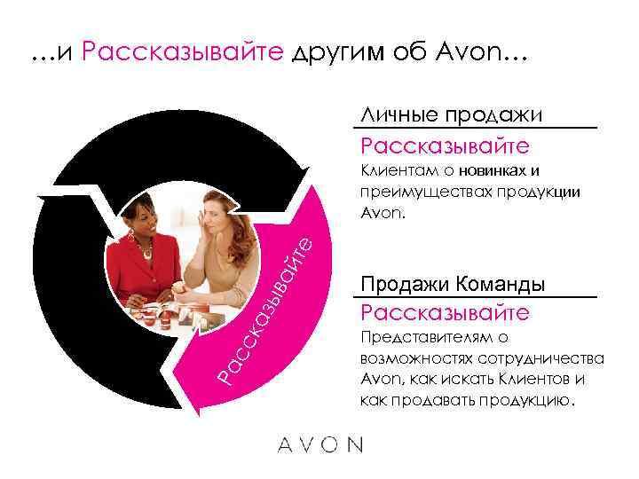 …и Рассказывайте другим об Avon… Личные продажи Рассказывайте Ра с ск аз ыв ай