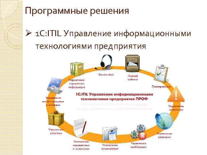 Программные решения Ø 1 С: ITIL Управление информационными технологиями предприятия