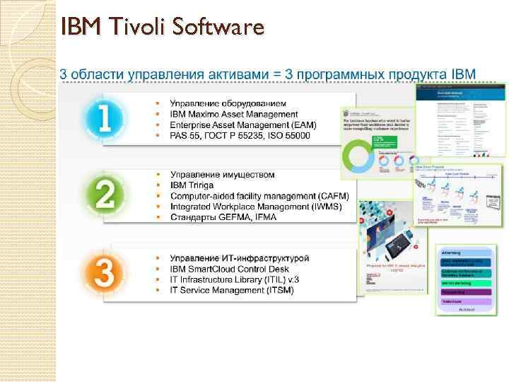 IBM Tivoli Software