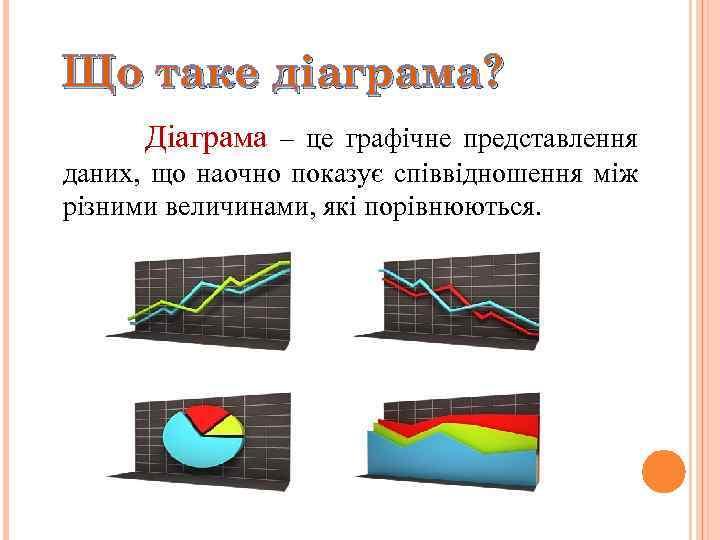 Що таке дiаграма? Діаграма – це графічне представлення даних, що наочно показує співвідношення між