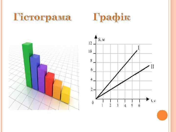 Гiстограма Графiк