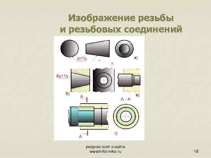 Изображение резьбы и резьбовых соединений рисунок взят с сайта www/informika. ru 18
