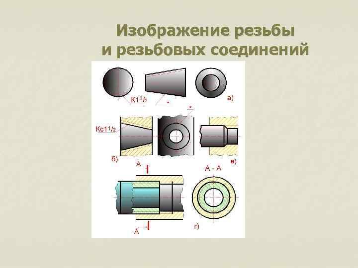 Изображение резьбы и резьбовых соединений