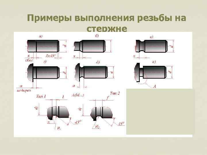 Примеры выполнения резьбы на стержне