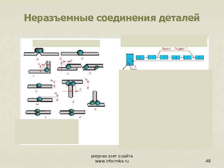 Неразъемные соединения деталей рисунок взят с сайта www. informika. ru 48