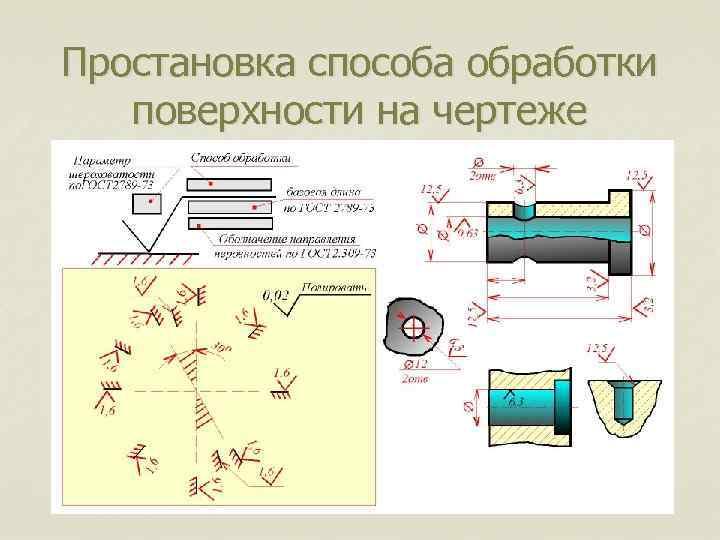 Простановка способа обработки поверхности на чертеже