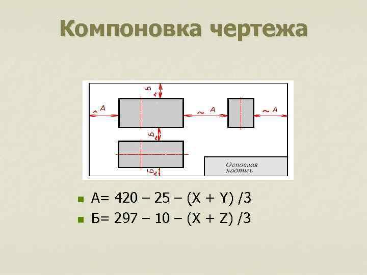 Компоновка чертежа n n А= 420 – 25 – (Х + Y) /3 Б=