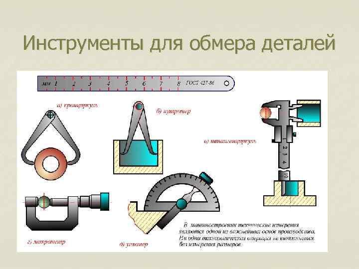 Инструменты для обмера деталей