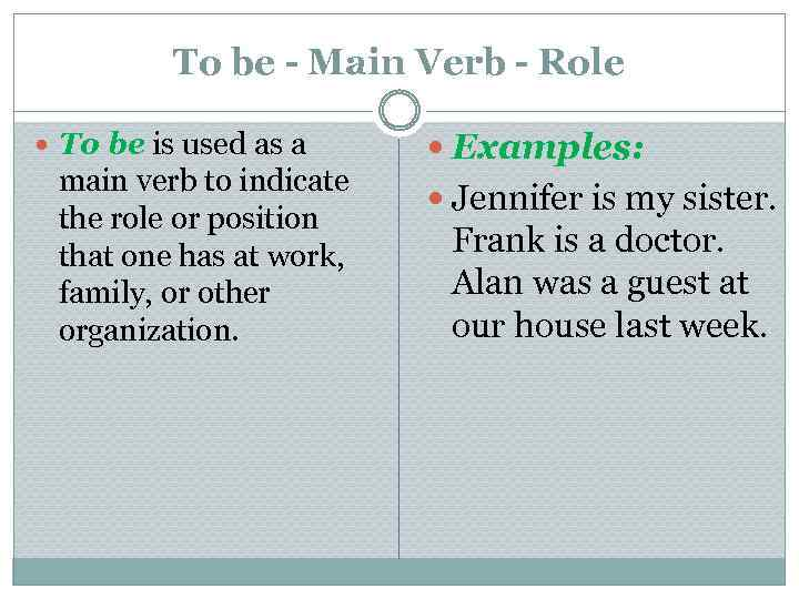 To be - Main Verb - Role To be is used as a main