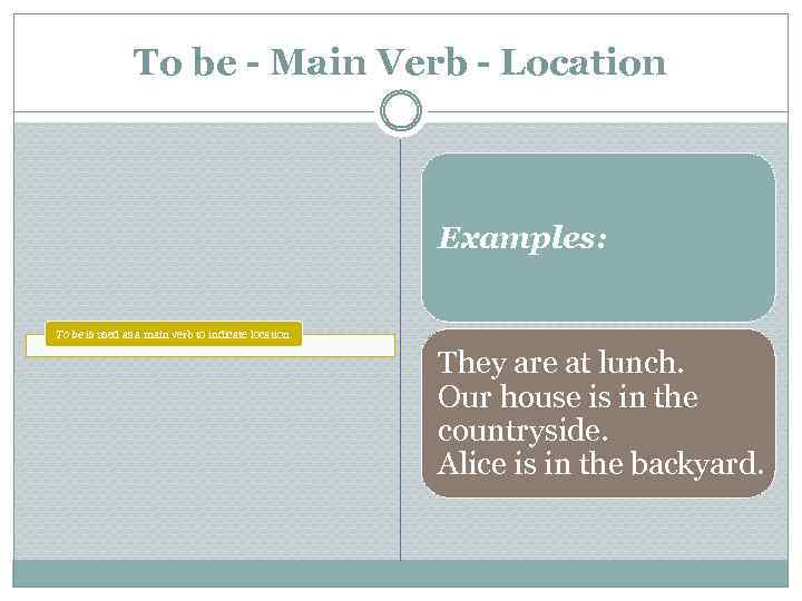 To be - Main Verb - Location Examples: To be is used as a