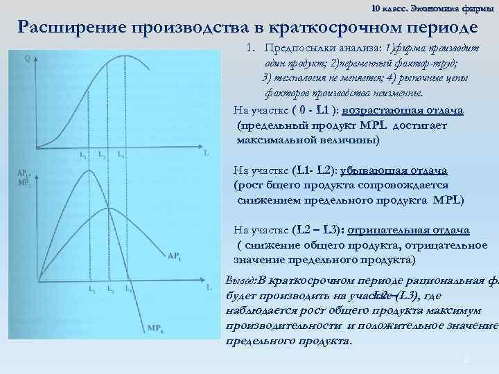 10 класс. Экономика фирмы Расширение производства в краткосрочном периоде 1. Предпосылки анализа: 1)фирма производит