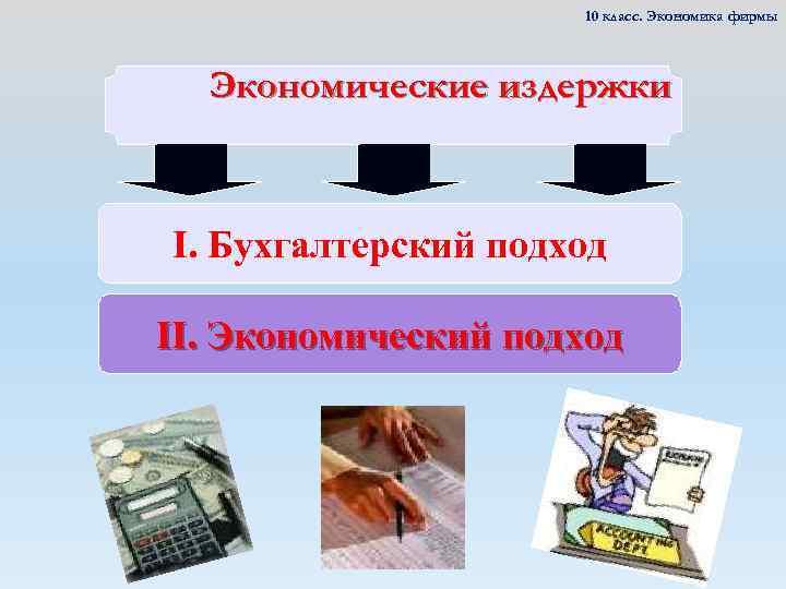 10 класс. Экономика фирмы Экономические издержки I. Бухгалтерский подход II. Экономический подход