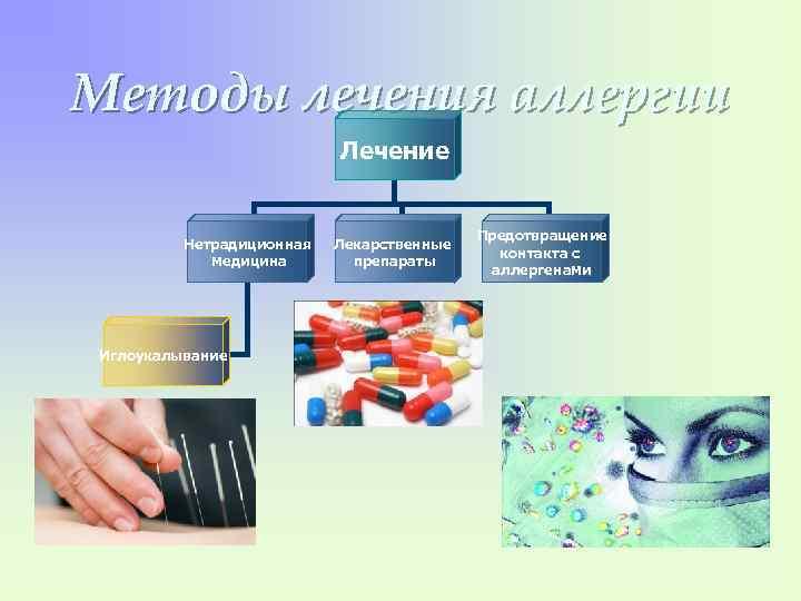 Методы лечения аллергии Лечение Нетрадиционная медицина Иглоукалывание Лекарственные препараты Предотвращение контакта с аллергенами