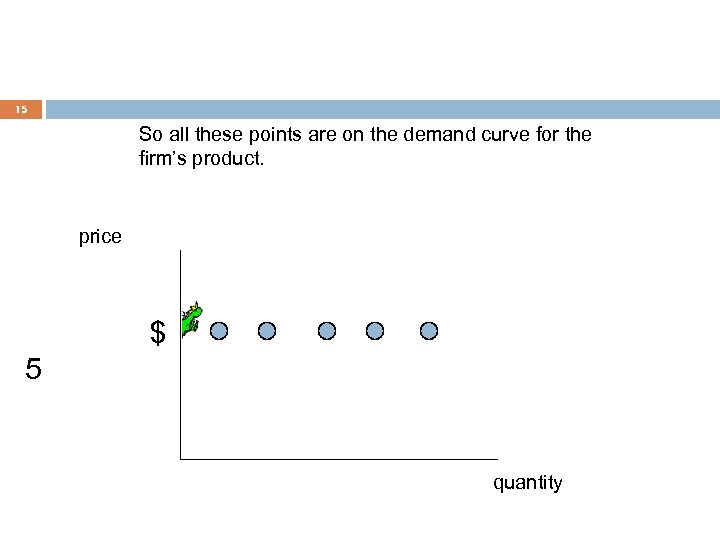 15 So all these points are on the demand curve for the firm's product.