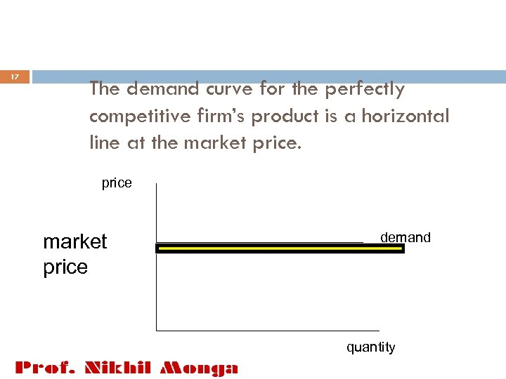 17 The demand curve for the perfectly competitive firm's product is a horizontal line