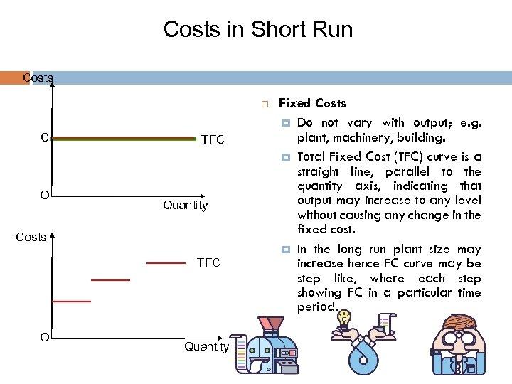 Costs in Short Run Costs C O TFC Quantity Costs TFC O Quantity Fixed
