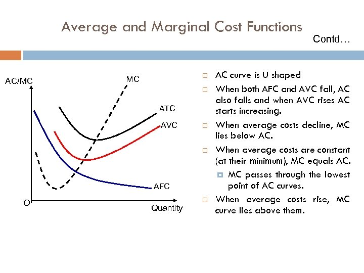 Average and Marginal Cost Functions AC/MC MC ATC AVC AFC O Quantity Contd… AC