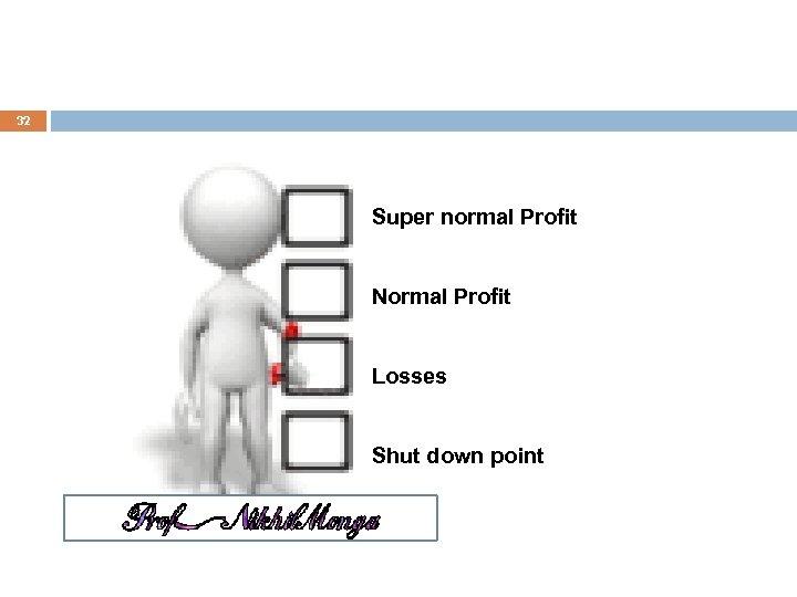 32 Super normal Profit Normal Profit Losses Shut down point
