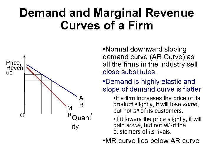 Demand Marginal Revenue Curves of a Firm • Normal downward sloping demand curve (AR