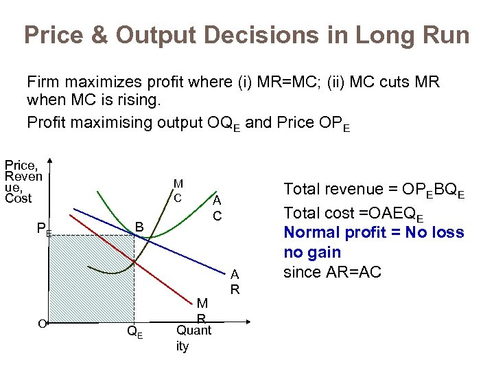 Price & Output Decisions in Long Run Firm maximizes profit where (i) MR=MC; (ii)