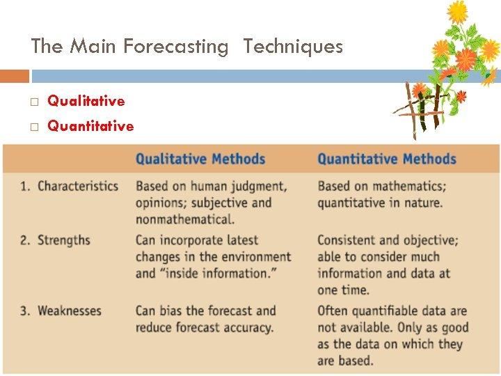 The Main Forecasting Techniques Qualitative Quantitative