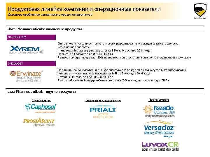 Продуктовая линейка компании и операционные показатели Описание продуктов, патентов и прочих показателей Jazz Pharmaceuticals: