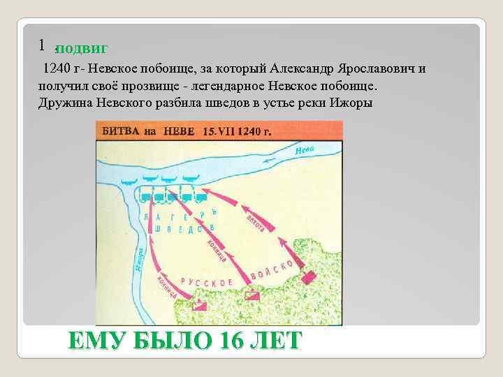 1 , подвиг 1240 г- Невское побоище, за который Александр Ярославович и получил своё