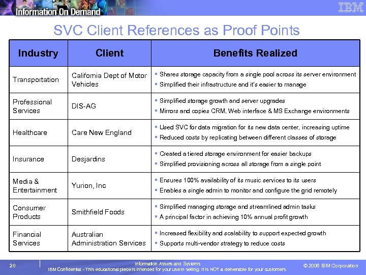 SVC Client References as Proof Points Industry Client Benefits Realized Transportation California Dept of