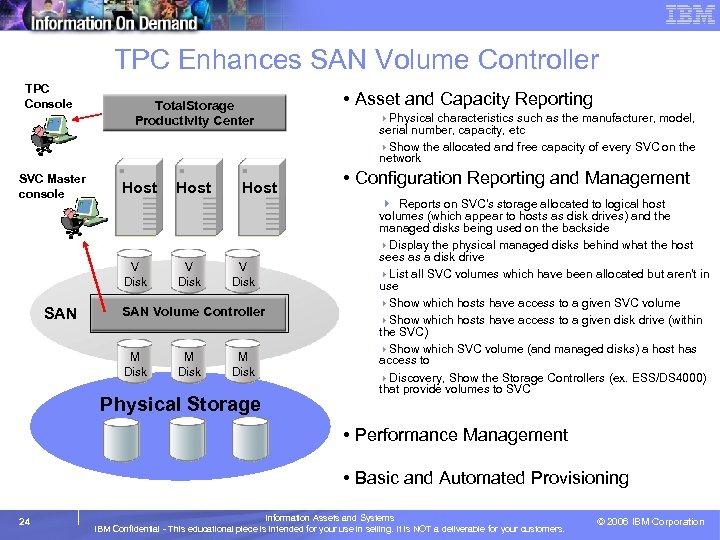 TPC Enhances SAN Volume Controller TPC Console SVC Master console Total. Storage Productivity Center