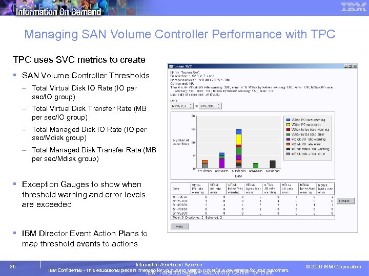 TPC For Disk Managing SAN Volume Controller Performance with TPC uses SVC metrics to