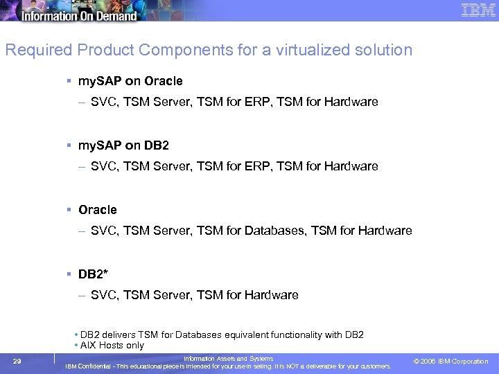Required Product Components for a virtualized solution § my. SAP on Oracle – SVC,