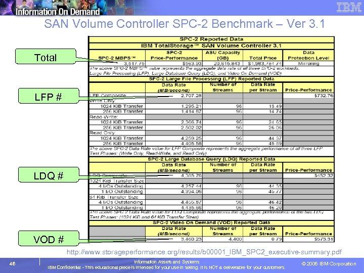 SAN Volume Controller SPC-2 Benchmark – Ver 3. 1 Total LFP # LDQ #