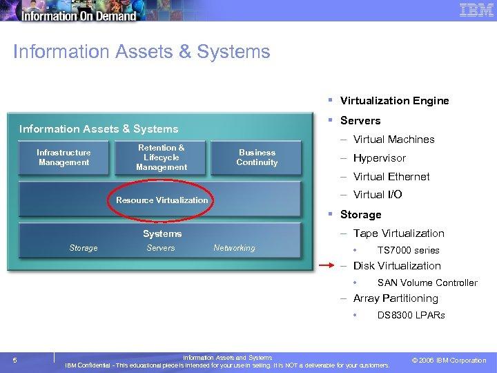 Information Assets & Systems § Virtualization Engine § Servers Information Assets & Systems Infrastructure