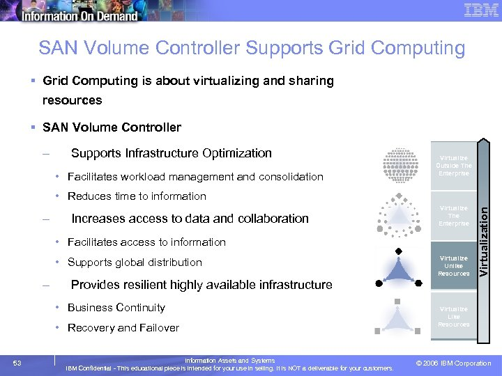 SAN Volume Controller Supports Grid Computing § Grid Computing is about virtualizing and sharing