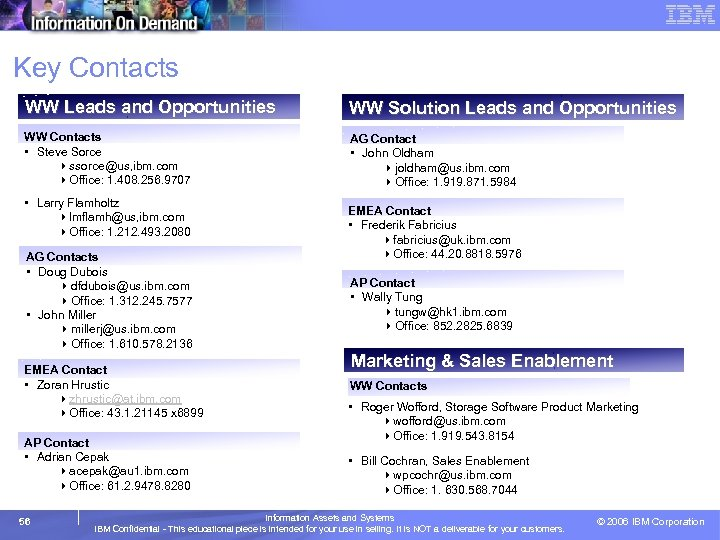 Key Contacts WW Leads and Opportunities WW Solution Leads and Opportunities WW Contacts •