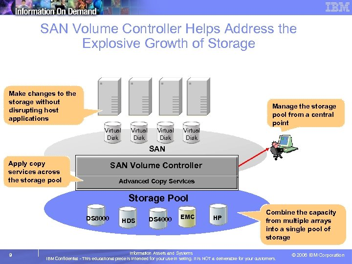 SAN Volume Controller Helps Address the Explosive Growth of Storage Make changes to the